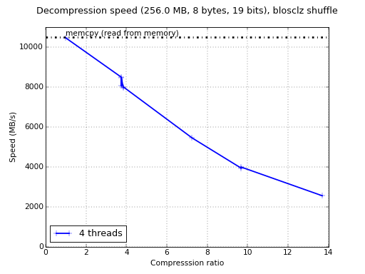 /images/vs2013-64bit-decompress.png